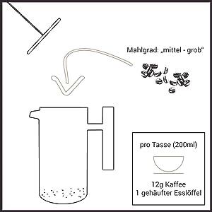 Fyll på franska pressen med kaffe Mahgrad grovt, 12 g per kopp eller en upphöjd matsked