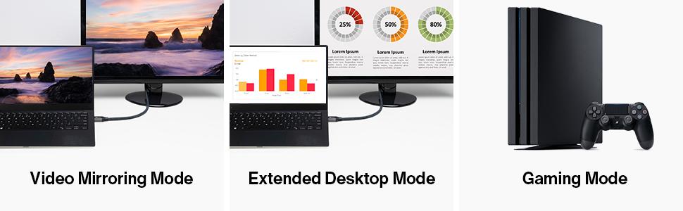 Video Mirroring Mode,  Extended Desktop Mode, Gaming Mode