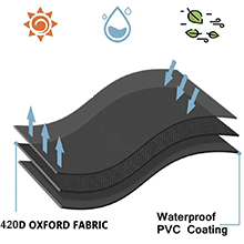 outdoor heater cover with sturdy zipper for easy fitting and removal