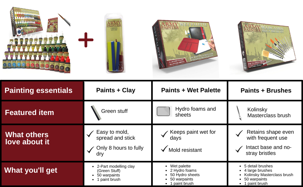 The Army Painter Miniature Painting Kit Miniature Paint Set for Miniature Figures