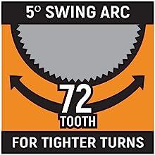 5 degree swing arc