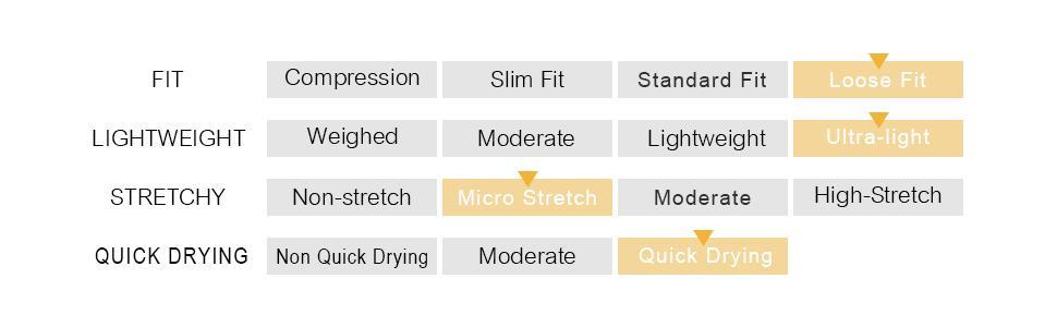 mens 5 inc running shorts