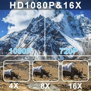 HD 1080P & 24MP VIDEO CAMERA