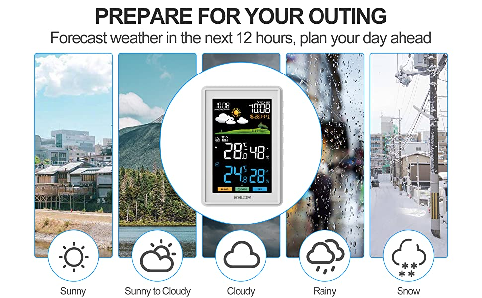Weather Forecast For Your Outing