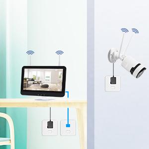 Outdoor/Indoor WiFi Surveillance Cameras