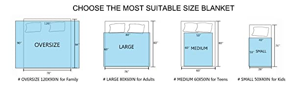 Choose the most suitable blanket