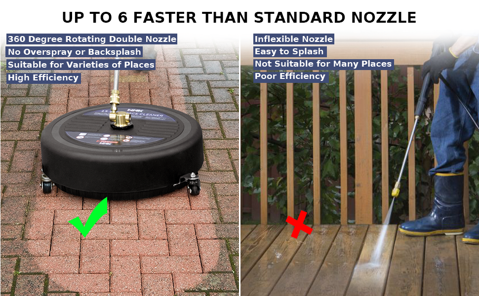 WMK surface cleaner 6 faster than standard nozzle