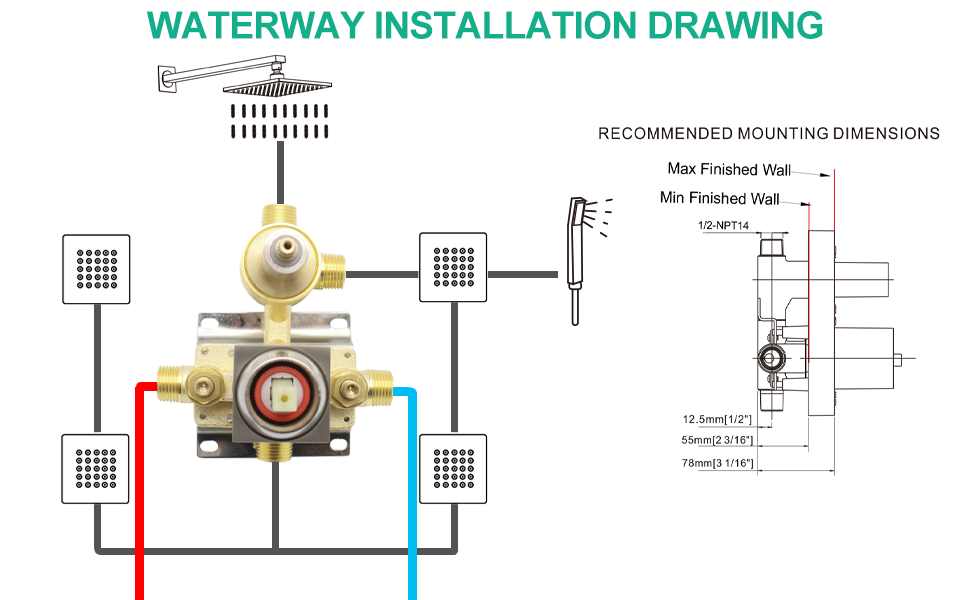 Functional schematic diagram, making it easier for you to install