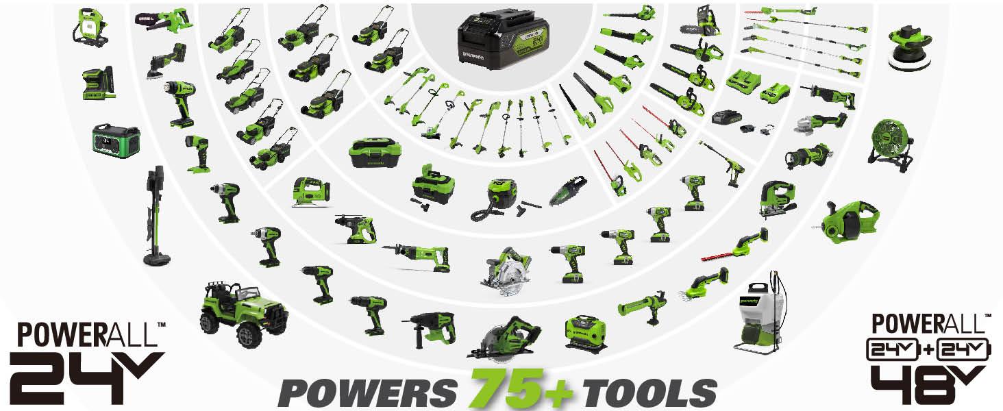 Powers 75+ Tools