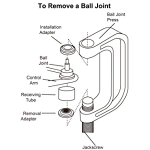 To remove a ball joint