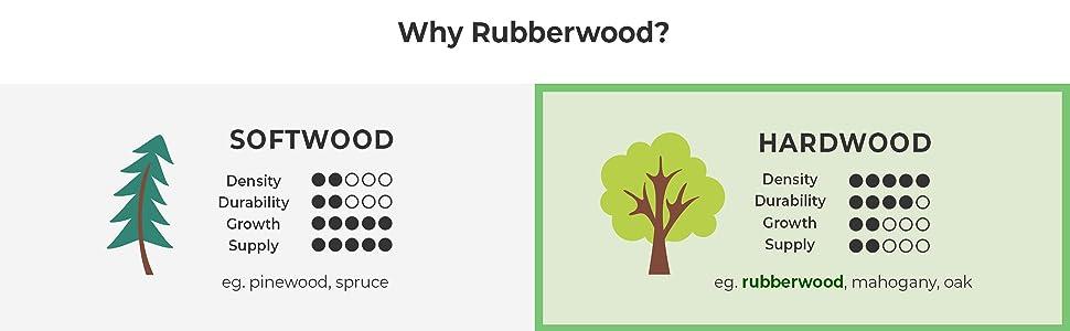 wood comparison