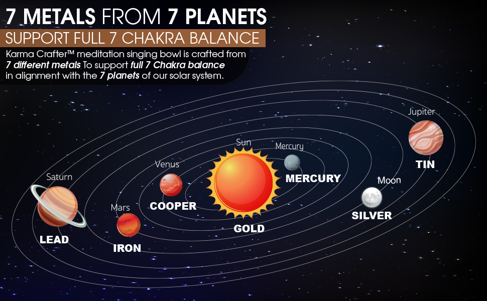 7 metals from 7 Planets
