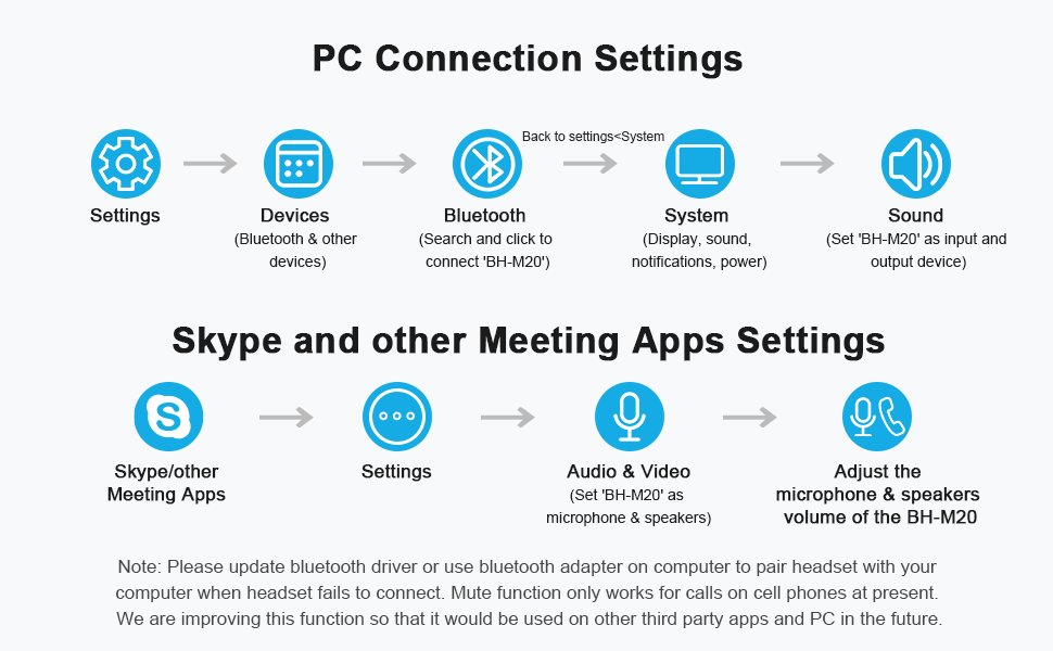 PC Connection Settings