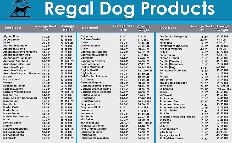Dog Breed Neck Size chart