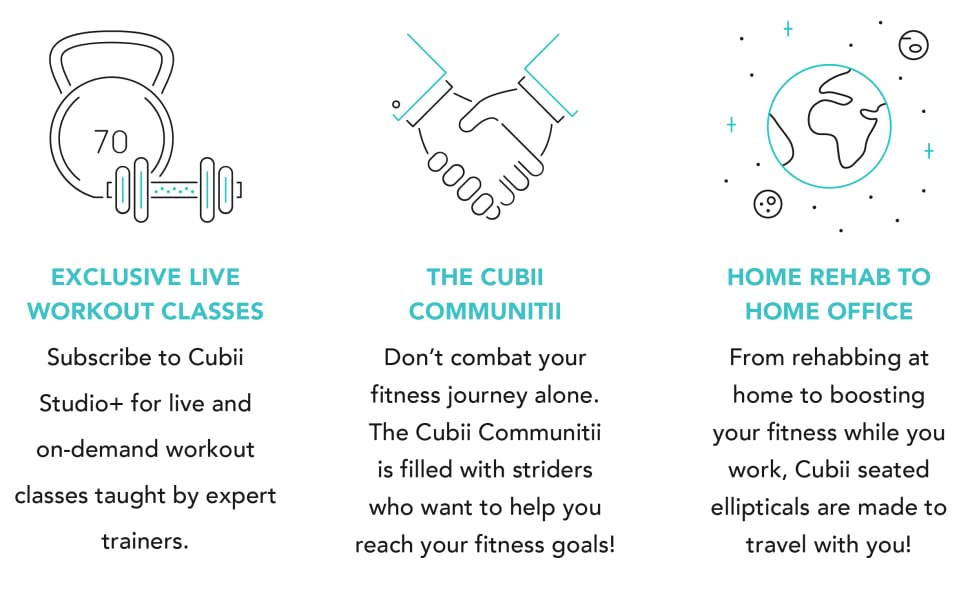 Exclusive Studio+ Live Workout Classes. The Cubii Communitii. Home Rehab to Home Office.