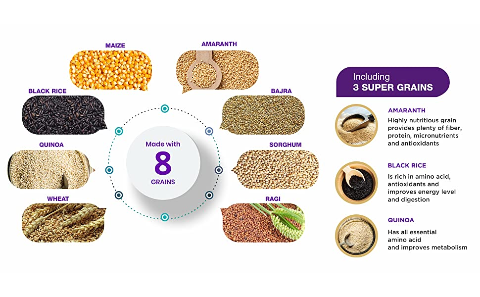 Manna iStrong is made with 8 grains including 3 Super Grains