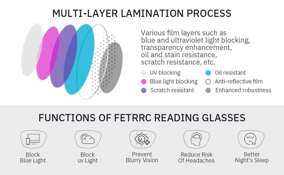 No need to worry about the quality of the lenses anymore.