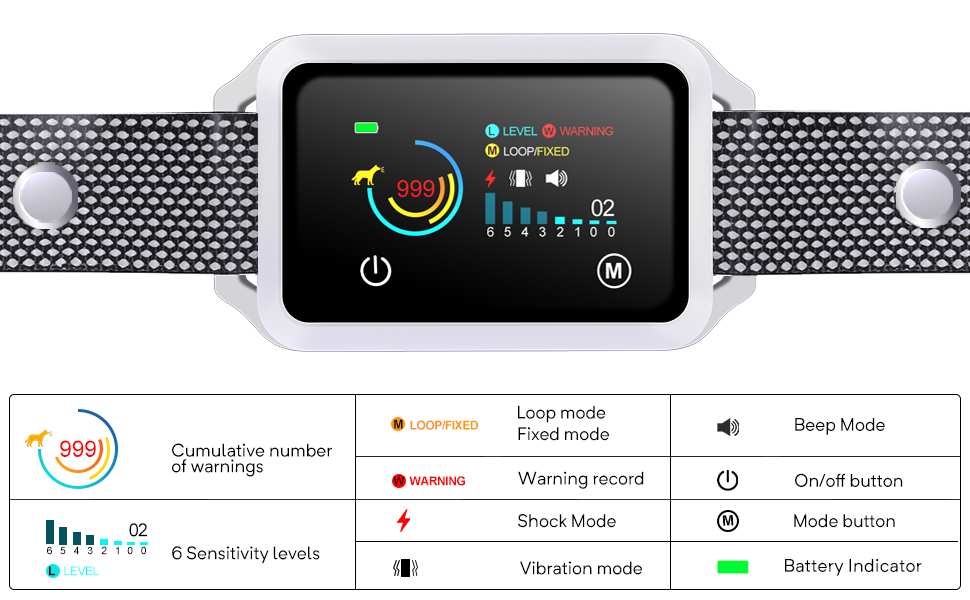 Smart color display contains every detail you need to see