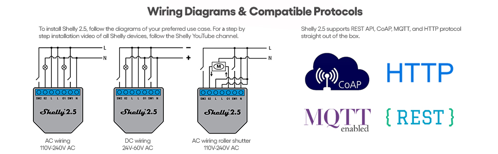 Shelly 2.5 wiring diagrams amp; compatible protocols