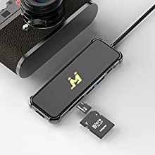 Built in SD and TF slots for easy access to files from universal SD and Micro SD Memory Card
