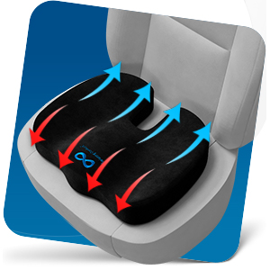 Car seat cushion with red and blue arrows demonstrating its heat responsive technology