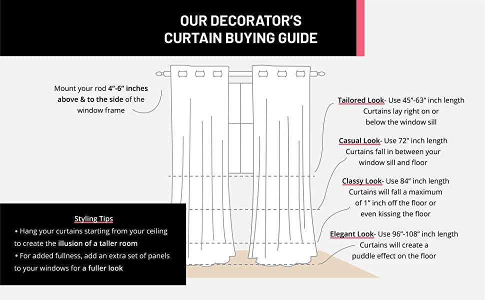 Our Decoratoramp;amp;amp;#39;s Curtain Buying Guide