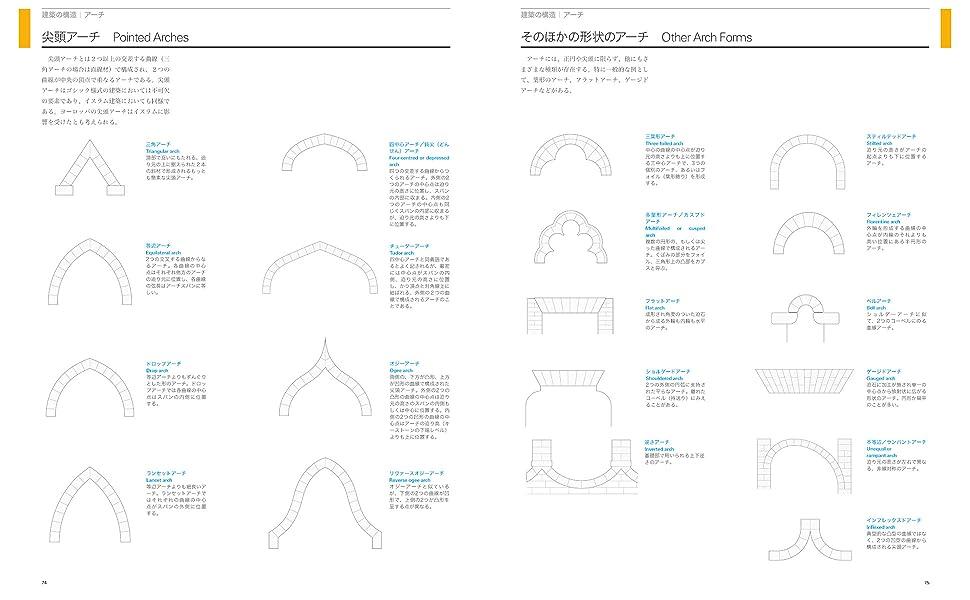 世界の名建築解剖図鑑新装版2