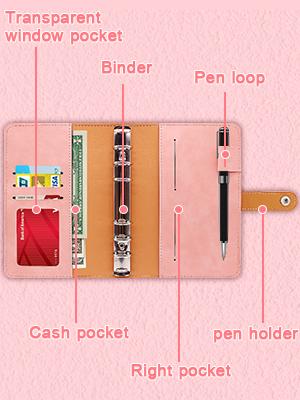 Binder Budget