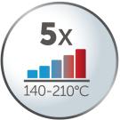 Personalised Temperature Setting