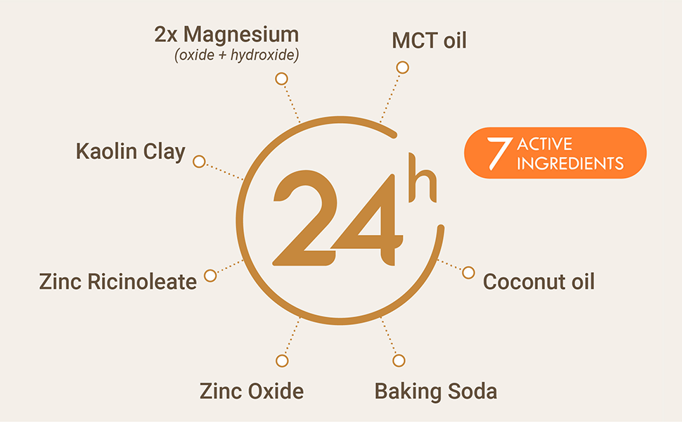 Odor Protection 24h+ with 7 active natural ingredients