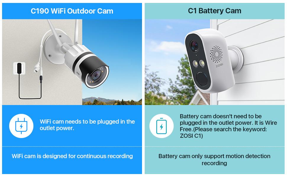 C190 WiFi Outdoor Camera