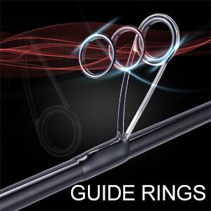 fishing rod ring