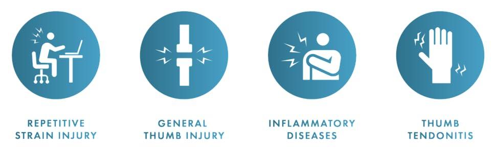 Repetitiver Strain Injury, General Thumb Injury, Inflammatory Diseases, Thumb Tendonitis.
