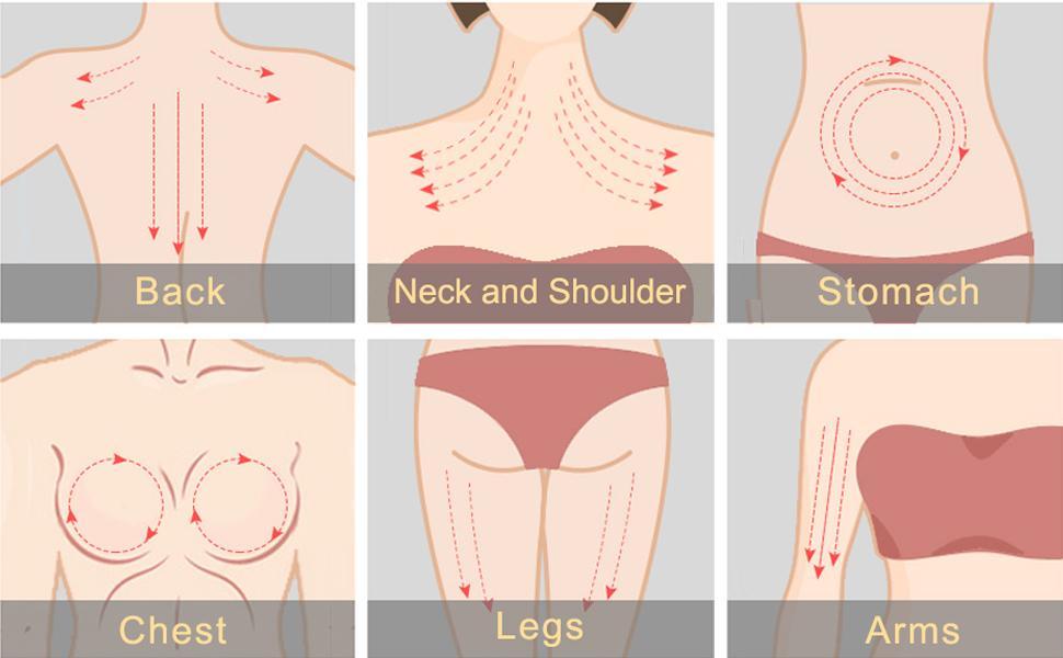 Massage different parts