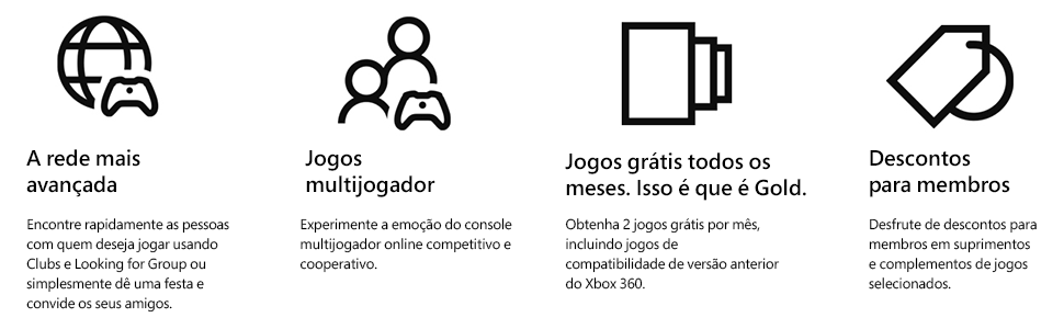 xbox, live gold, xbox live gold, online gaming, jogar online, videogame, xbox one, xbox series