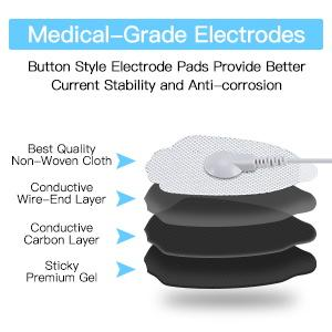 Dual Channel TENS EMS Unit Rechargeable Muscle Stimulator Electronic Pulse Massager Muscle Massager
