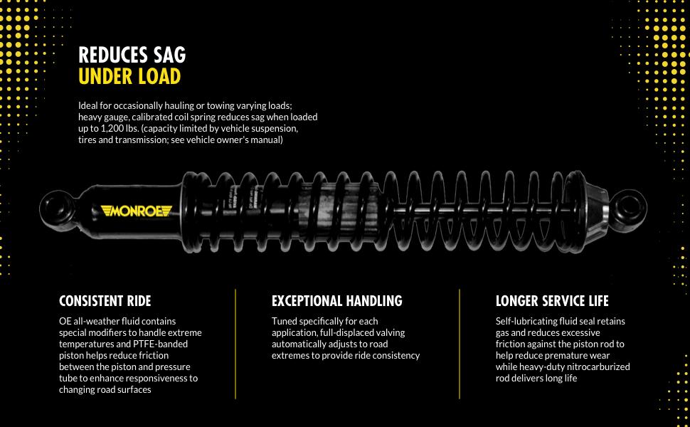 Monroe Load Adjust Shocks Module 3