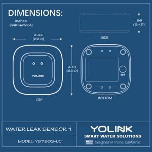 WLS DIMENSIONS ONLY