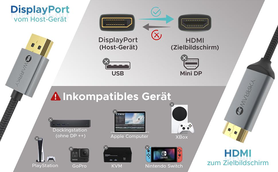 displayport hdmi 4k