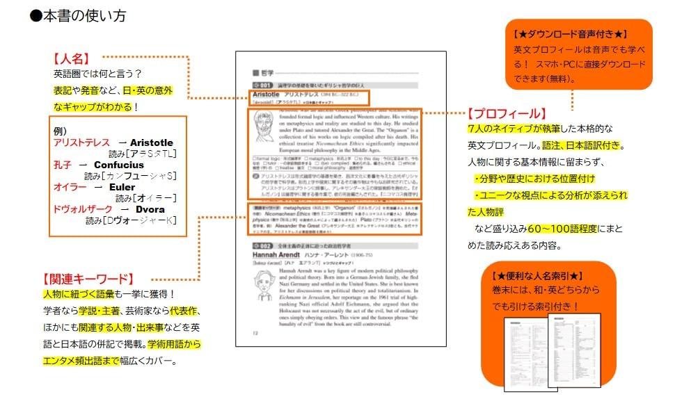 英語で知りたい! 世界のキーパーソン人名事典