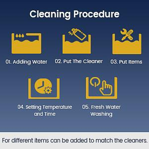Cleaning Procedure