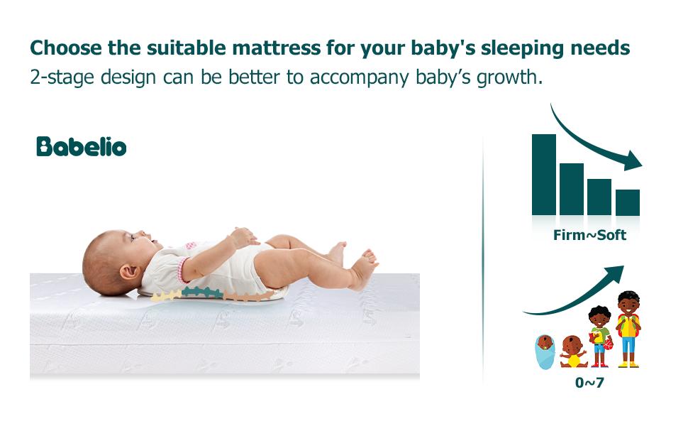 dual-sided sleep design