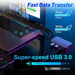 USB3.0 Super Speed