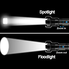 Zoomable flashlight
