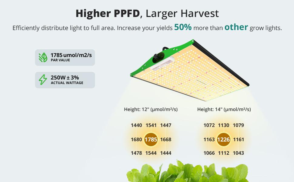 p2500 led grow light