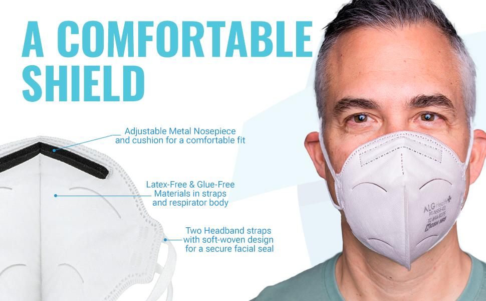 Latex-Free & Glue-Free Materials in straps and respirator body
