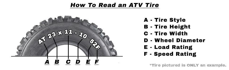 HOW TO READ A TIRE EXAMPLE PART 1