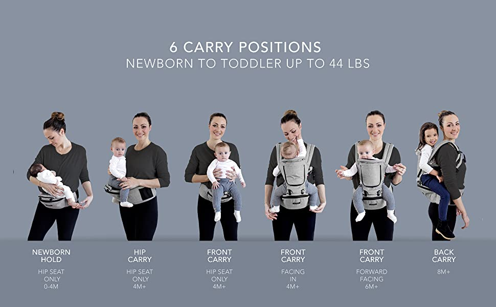 6 carry positions miamily