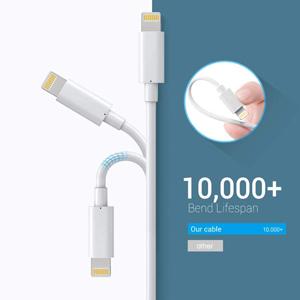 15000+ Bend Endurance iphone cord