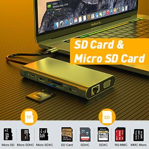 SD/TF Card Hub USB C